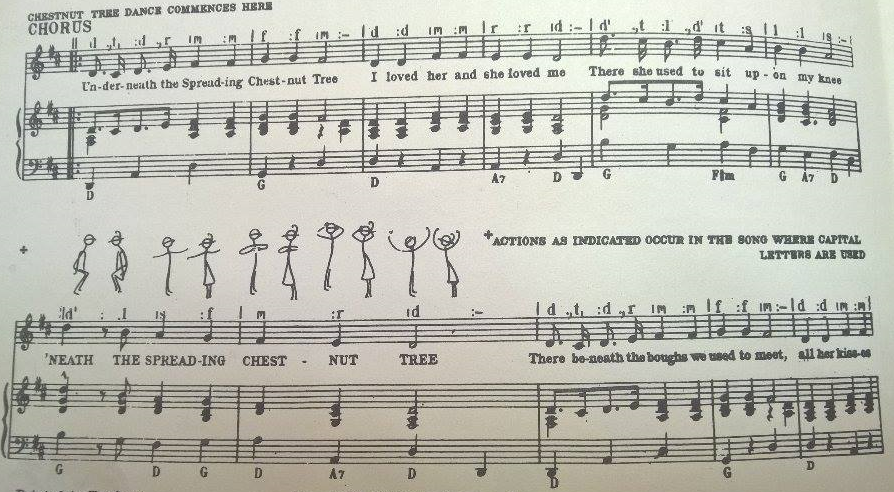 sheet music | Jerwood Library of the Performing Arts